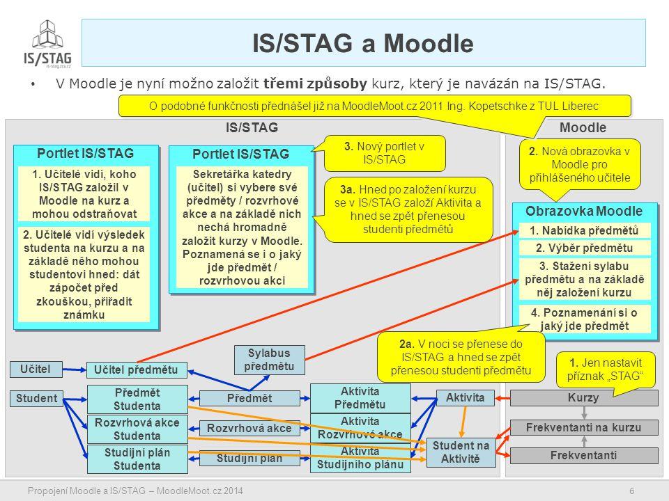 6 Propojení Moodle a IS/STAG – MoodleMoot.cz 2014 IS/STAG a Moodle V Moodle je nyní možno založit třemi způsoby kurz, který je navázán na IS/STAG.