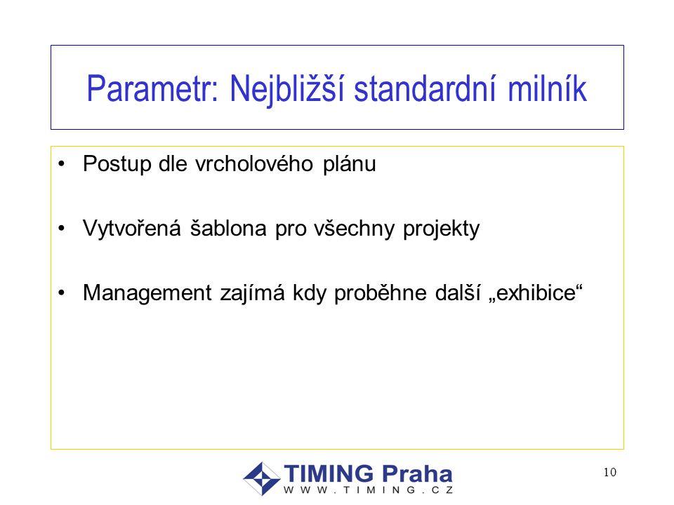 """Parametr: Nejbližší standardní milník Postup dle vrcholového plánu Vytvořená šablona pro všechny projekty Management zajímá kdy proběhne další """"exhibice 10"""