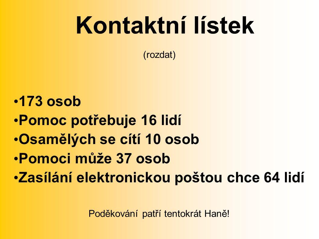 Kontaktní lístek 173 osob Pomoc potřebuje 16 lidí Osamělých se cítí 10 osob Pomoci může 37 osob Zasílání elektronickou poštou chce 64 lidí (rozdat) Poděkování patří tentokrát Haně!