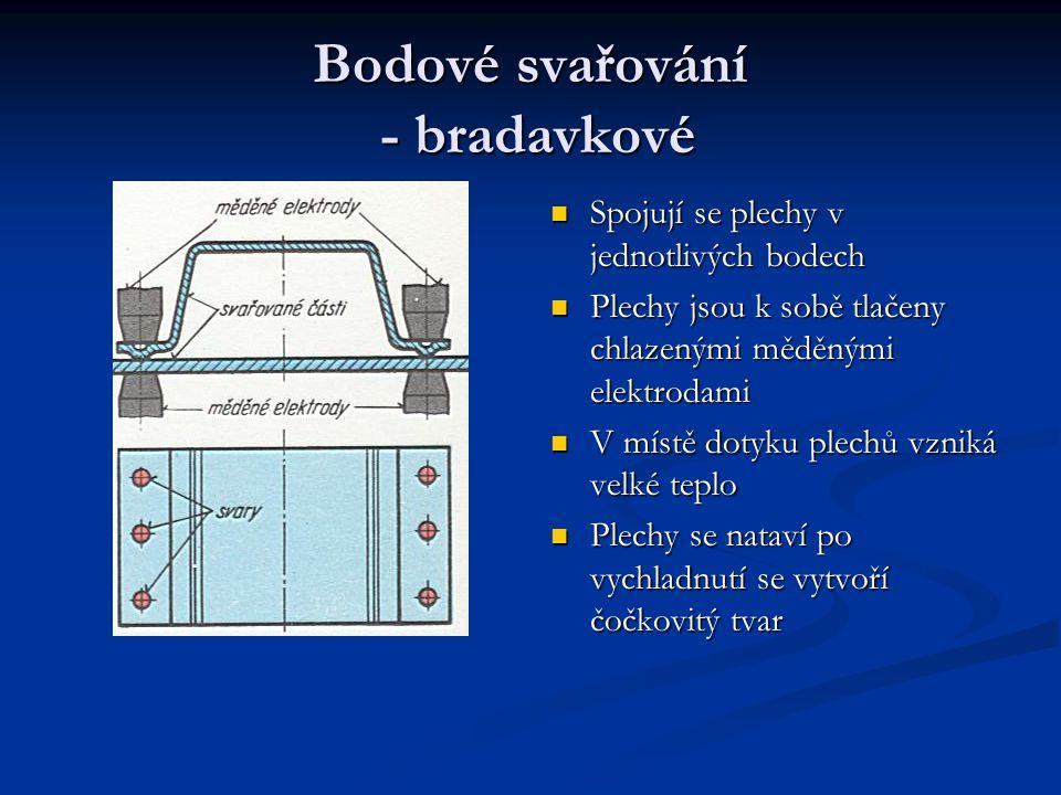 Bodové svařování - bradavkové Spojují se plechy v jednotlivých bodech Plechy jsou k sobě tlačeny chlazenými měděnými elektrodami V místě dotyku plechů vzniká velké teplo Plechy se nataví po vychladnutí se vytvoří čočkovitý tvar
