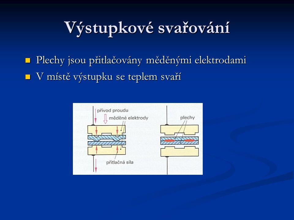 Švové odporové svařování mezi kladkami Plechy se spojují přiložené plochami k sobě postupně vytvářeným švem Plechy jsou k sobě přitlačovány otáčejícími se kladkami Impulzní svařovací proud vytváří bodové svary s takovou hustotou, že se překrývají a tvoří svar
