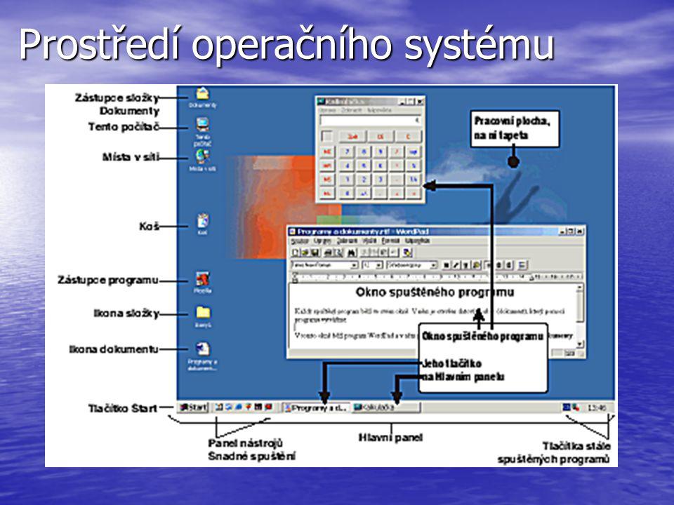 Prostředí operačního systému