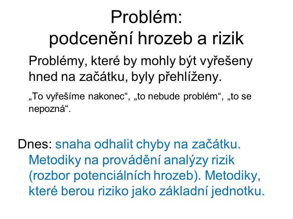 """Problém: podcenění hrozeb a rizik Problémy, které by mohly být vyřešeny hned na začátku, byly přehlíženy. """"To vyřešíme nakonec"""", """"to nebude problém"""","""