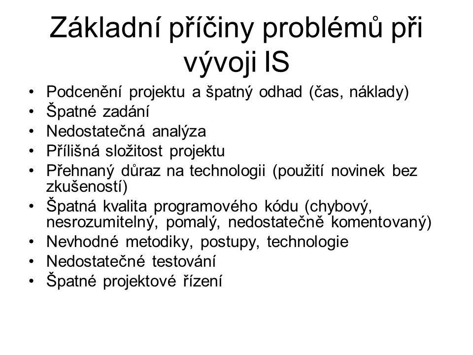 Základní příčiny problémů při vývoji IS Podcenění projektu a špatný odhad (čas, náklady) Špatné zadání Nedostatečná analýza Přílišná složitost projektu Přehnaný důraz na technologii (použití novinek bez zkušeností) Špatná kvalita programového kódu (chybový, nesrozumitelný, pomalý, nedostatečně komentovaný) Nevhodné metodiky, postupy, technologie Nedostatečné testování Špatné projektové řízení