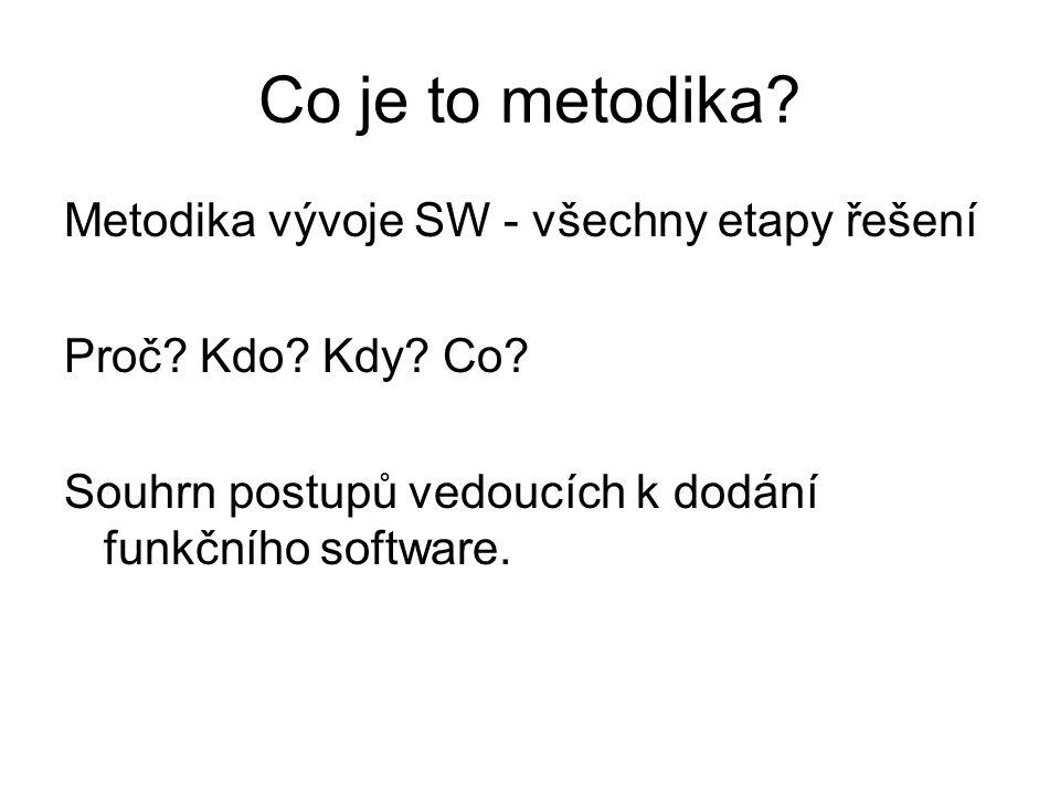 Co je to metodika? Metodika vývoje SW - všechny etapy řešení Proč? Kdo? Kdy? Co? Souhrn postupů vedoucích k dodání funkčního software.
