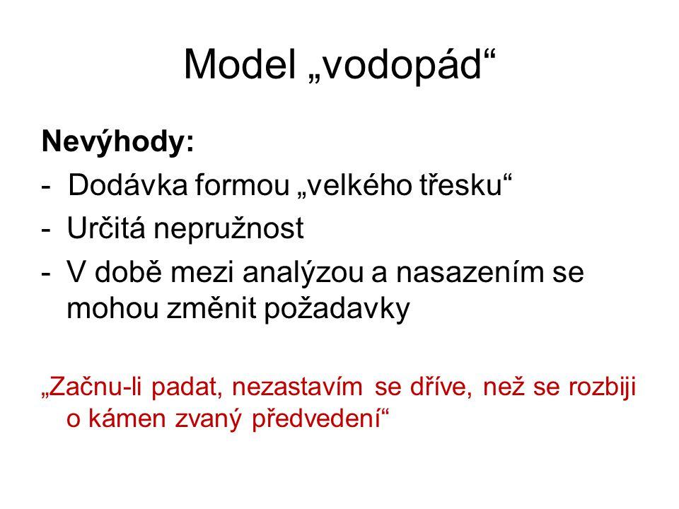 """Model """"vodopád"""" Nevýhody: - Dodávka formou """"velkého třesku"""" -Určitá nepružnost -V době mezi analýzou a nasazením se mohou změnit požadavky """"Začnu-li p"""