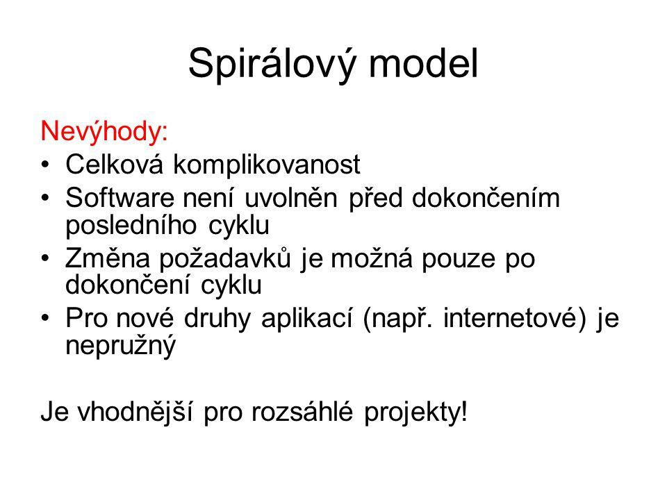 Spirálový model Nevýhody: Celková komplikovanost Software není uvolněn před dokončením posledního cyklu Změna požadavků je možná pouze po dokončení cyklu Pro nové druhy aplikací (např.