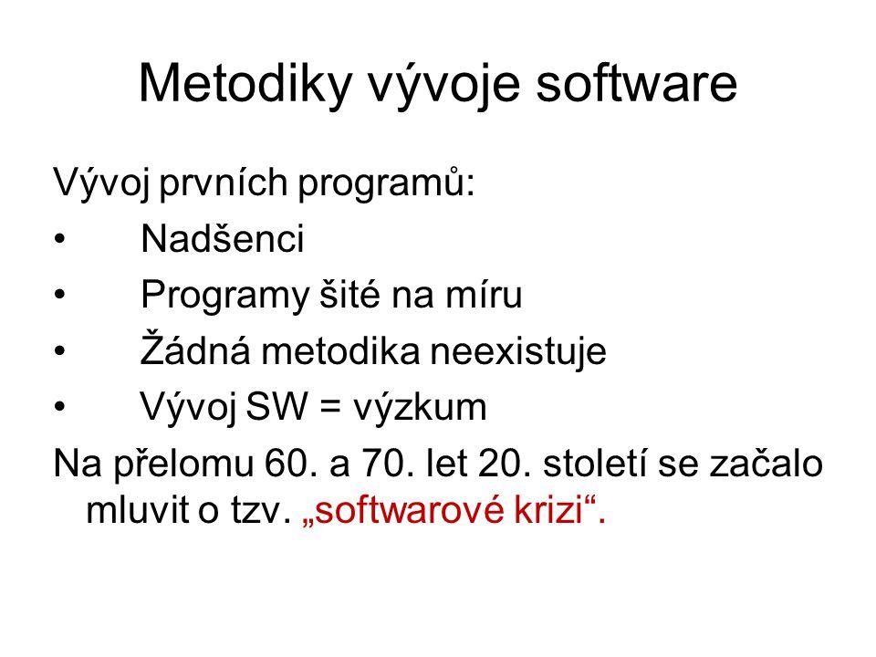 Metodiky vývoje software Vývoj prvních programů: Nadšenci Programy šité na míru Žádná metodika neexistuje Vývoj SW = výzkum Na přelomu 60.
