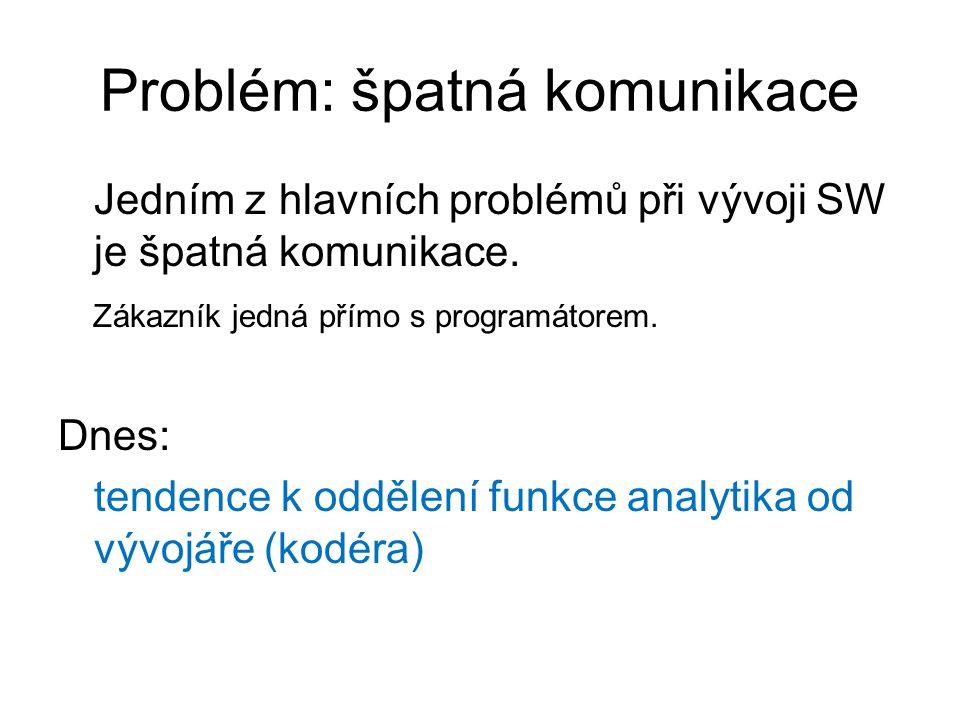 Extrémní programování K.