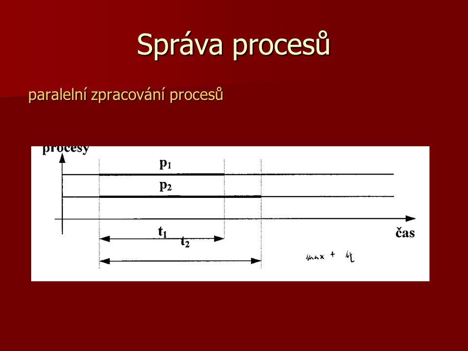 Správa procesů paralelní zpracování procesů