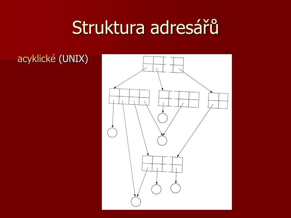 Struktura adresářů acyklické (UNIX)