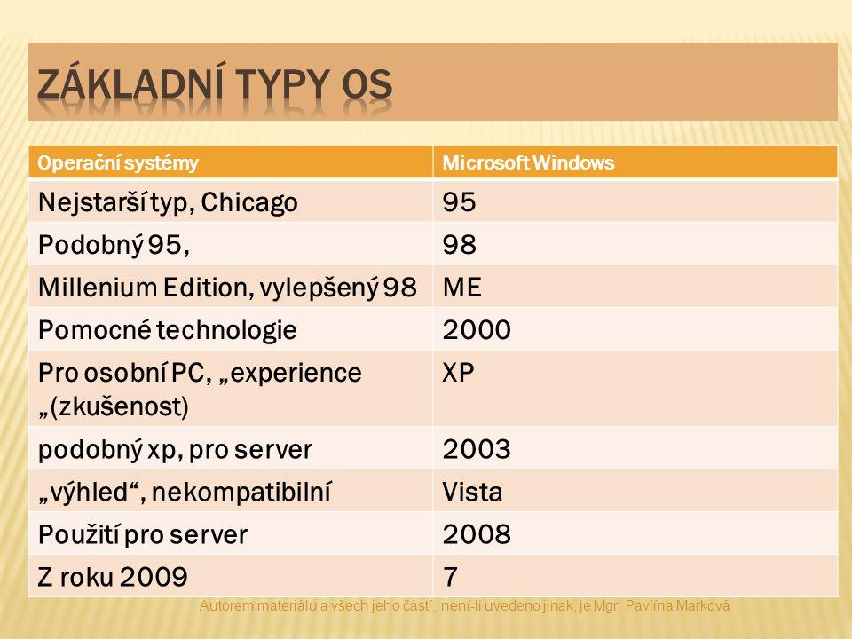 """Operační systémyMicrosoft Windows Nejstarší typ, Chicago95 Podobný 95,98 Millenium Edition, vylepšený 98ME Pomocné technologie2000 Pro osobní PC, """"exp"""