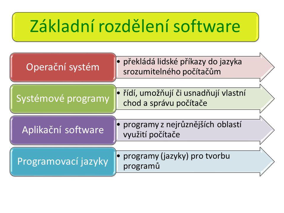 překládá lidské příkazy do jazyka srozumitelného počítačům Operační systém řídí, umožňují či usnadňují vlastní chod a správu počítače Systémové programy programy z nejrůznějších oblastí využití počítače Aplikační software programy (jazyky) pro tvorbu programů Programovací jazyky Základní rozdělení software