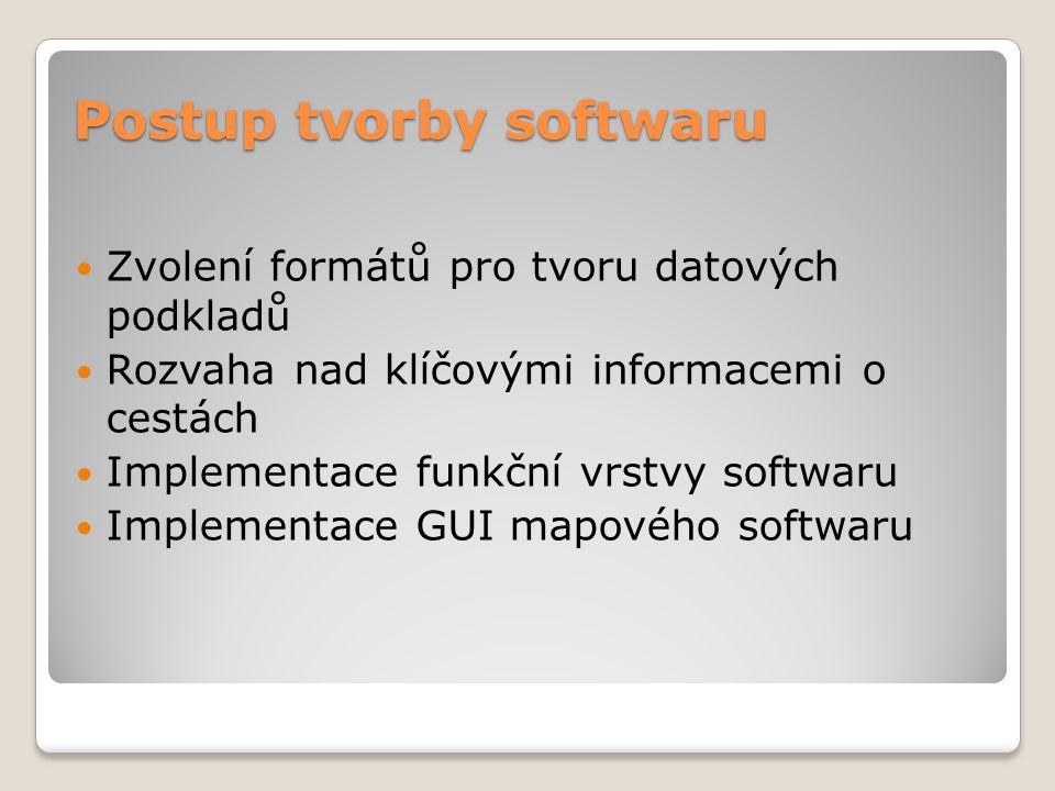 Postup tvorby softwaru Zvolení formátů pro tvoru datových podkladů Rozvaha nad klíčovými informacemi o cestách Implementace funkční vrstvy softwaru Implementace GUI mapového softwaru