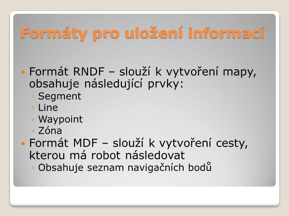 Formáty pro uložení informací Formát RNDF – slouží k vytvoření mapy, obsahuje následující prvky: ◦Segment ◦Line ◦Waypoint ◦Zóna Formát MDF – slouží k vytvoření cesty, kterou má robot následovat ◦Obsahuje seznam navigačních bodů