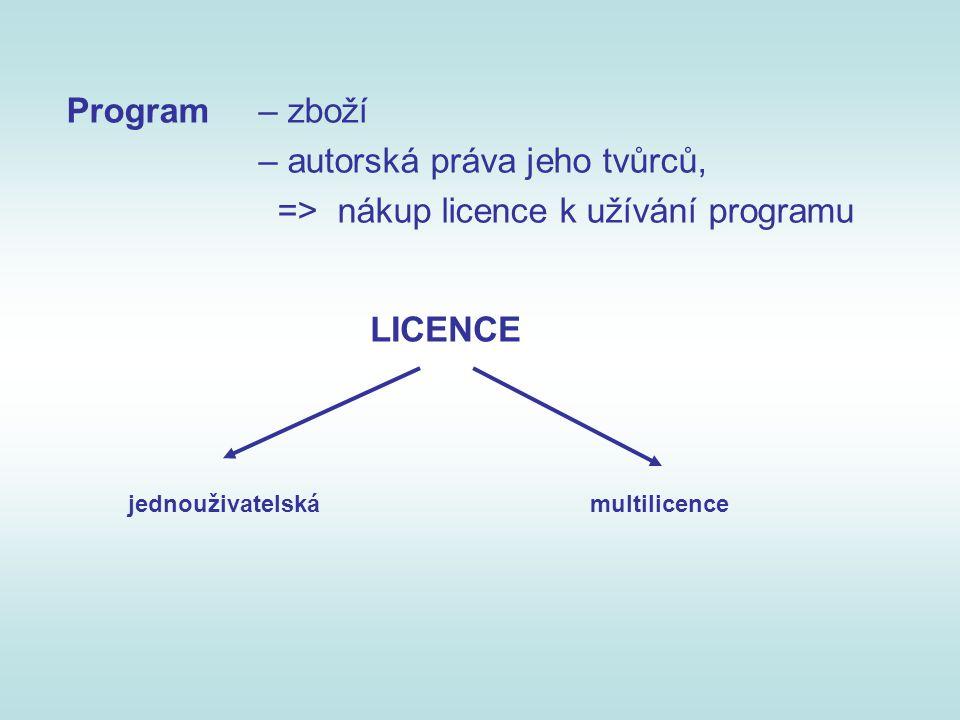 Program – zboží – autorská práva jeho tvůrců, => nákup licence k užívání programu LICENCE jednouživatelskámultilicence