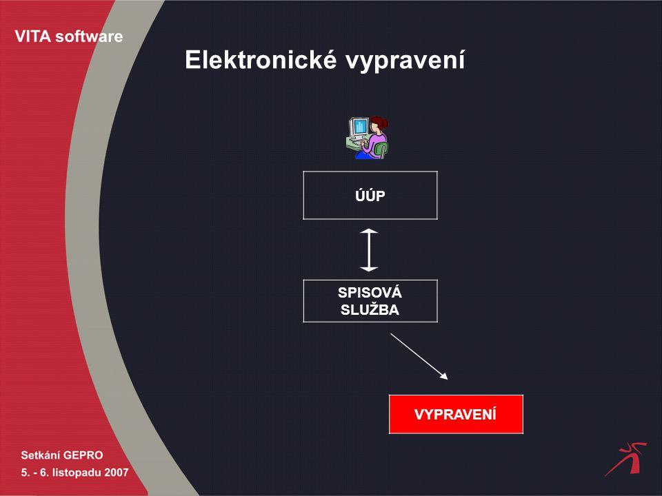 Elektronické vypravení SPISOVÁ SLUŽBA VYPRAVENÍ ÚÚP