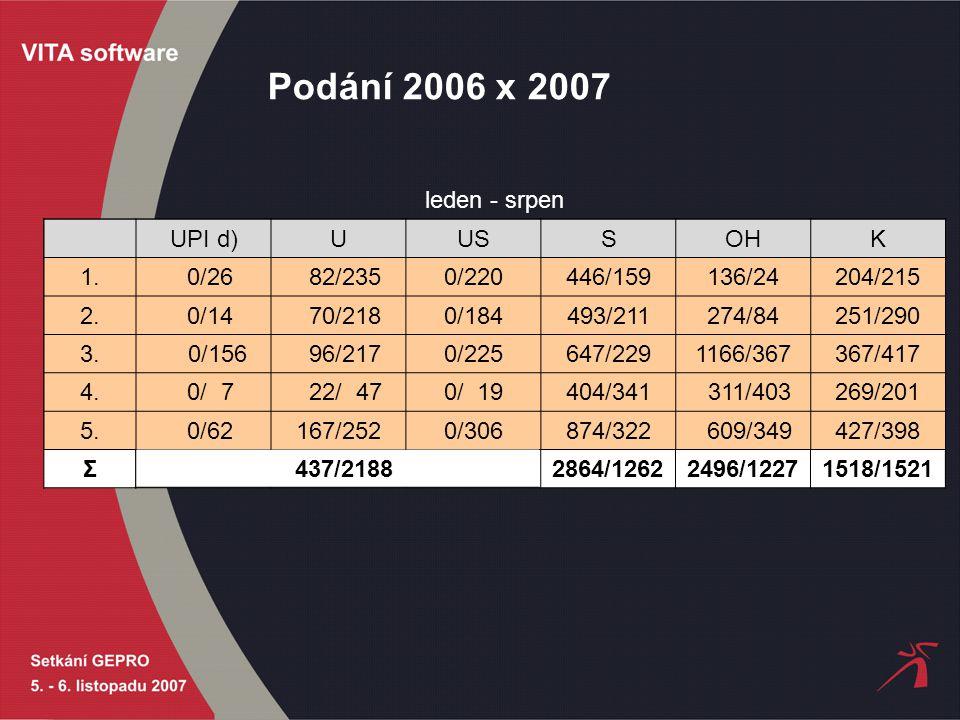 Podání 2006 x 2007 leden - srpen UPI d)UUSS OHK 1.