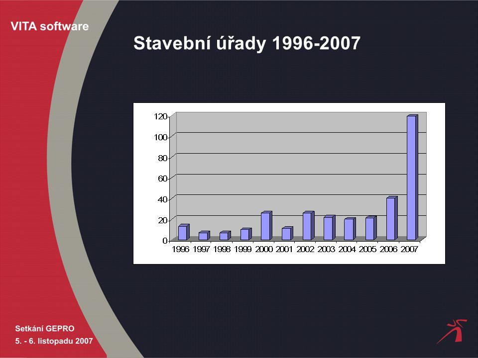 Stavební úřady 1996-2007