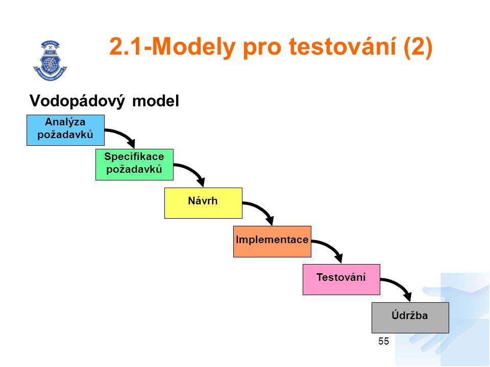 2.1-Modely pro testování (2) Vodopádový model 55 Analýza požadavků Specifikace požadavků Návrh Implementace Testování Údržba