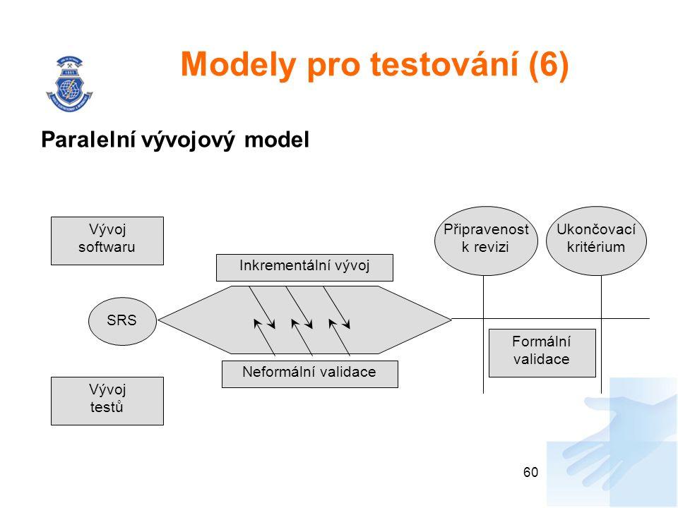 Modely pro testování (6) Paralelní vývojový model 60 Vývoj softwaru Vývoj testů SRS Připravenost k revizi Ukončovací kritérium Formální validace Inkre