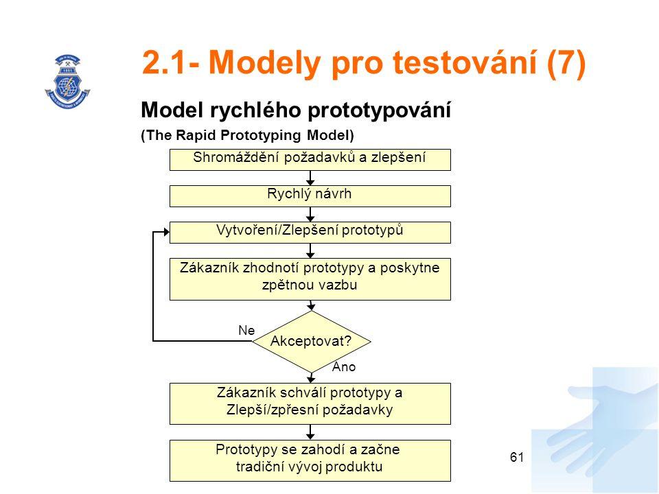 2.1- Modely pro testování (7) Model rychlého prototypování (The Rapid Prototyping Model) 61 Shromáždění požadavků a zlepšení Rychlý návrh Vytvoření/Zl