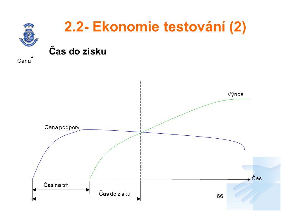 2.2- Ekonomie testování (2) Čas do zisku 66 Cena Čas Cena podpory Výnos Čas na trh Čas do zisku