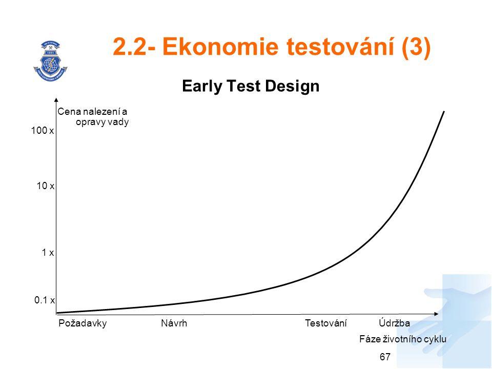 2.2- Ekonomie testování (3) Early Test Design 67 0.1 x 1 x 10 x 100 x PožadavkyNávrhTestováníÚdržba Cena nalezení a opravy vady Fáze životního cyklu
