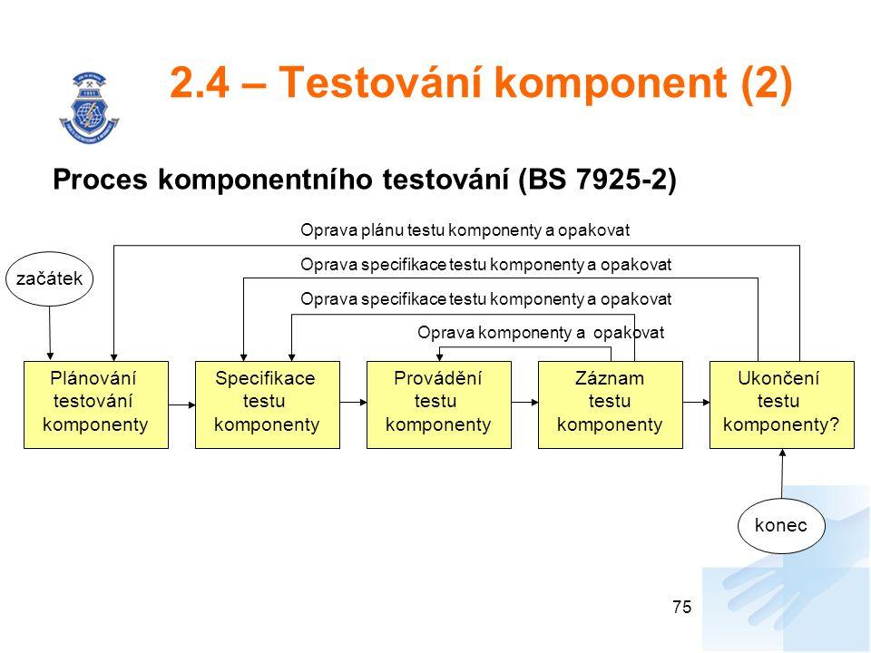 2.4 – Testování komponent (2) Proces komponentního testování (BS 7925-2) 75 Plánování testování komponenty Specifikace testu komponenty Provádění test