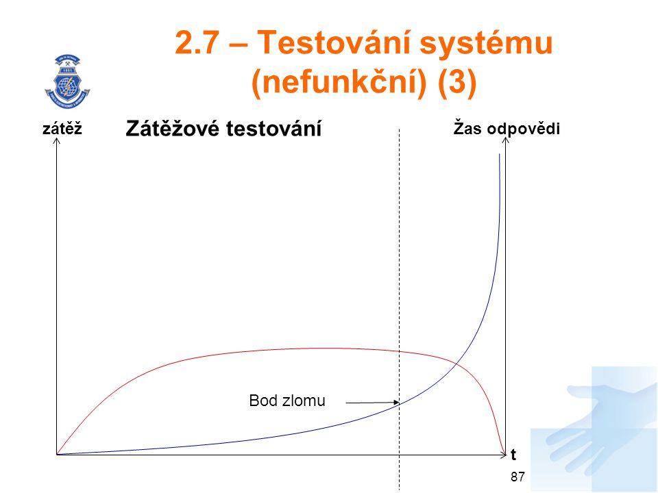 2.7 – Testování systému (nefunkční) (3) 87 zátěž t Žas odpovědi Bod zlomu Zátěžové testování