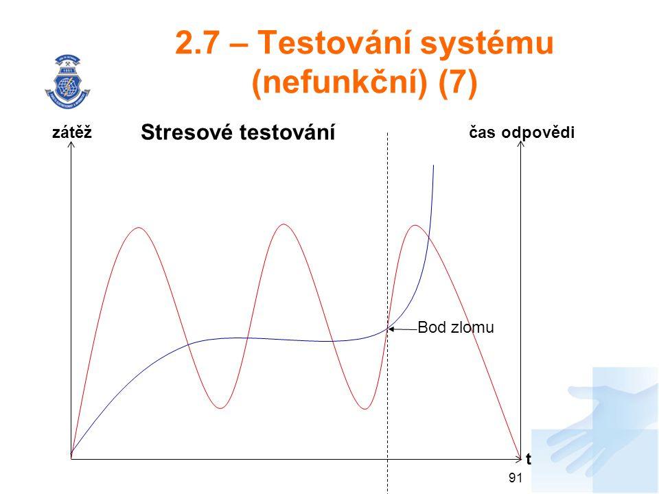 2.7 – Testování systému (nefunkční) (7) 91 zátěž t čas odpovědi Bod zlomu Stresové testování