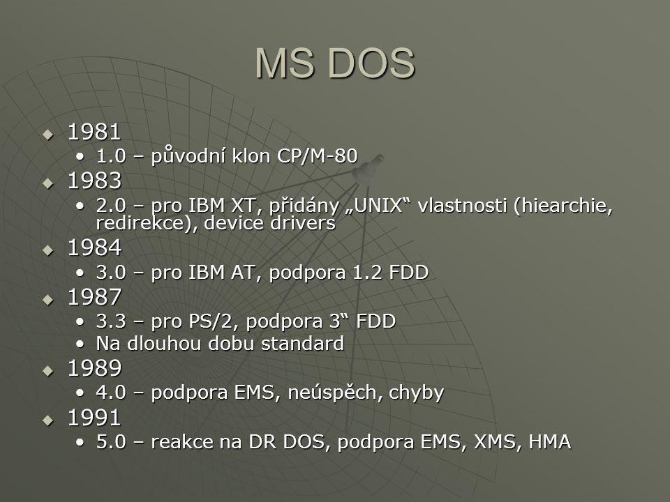 """MS DOS  1981 1.0 – původní klon CP/M-801.0 – původní klon CP/M-80  1983 2.0 – pro IBM XT, přidány """"UNIX vlastnosti (hiearchie, redirekce), device drivers2.0 – pro IBM XT, přidány """"UNIX vlastnosti (hiearchie, redirekce), device drivers  1984 3.0 – pro IBM AT, podpora 1.2 FDD3.0 – pro IBM AT, podpora 1.2 FDD  1987 3.3 – pro PS/2, podpora 3 FDD3.3 – pro PS/2, podpora 3 FDD Na dlouhou dobu standardNa dlouhou dobu standard  1989 4.0 – podpora EMS, neúspěch, chyby4.0 – podpora EMS, neúspěch, chyby  1991 5.0 – reakce na DR DOS, podpora EMS, XMS, HMA5.0 – reakce na DR DOS, podpora EMS, XMS, HMA"""