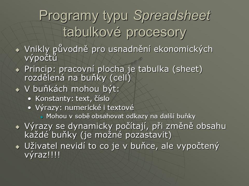 Programy typu Spreadsheet tabulkové procesory  Vnikly původně pro usnadnění ekonomických výpočtů  Princip: pracovní plocha je tabulka (sheet) rozdělená na buňky (cell)  V buňkách mohou být: Konstanty: text, čísloKonstanty: text, číslo Výrazy: numerické i textovéVýrazy: numerické i textové  Mohou v sobě obsahovat odkazy na další buňky  Výrazy se dynamicky počítají, při změně obsahu každé buňky (je možné pozastavit)  Uživatel nevidí to co je v buňce, ale vypočtený výraz!!!!