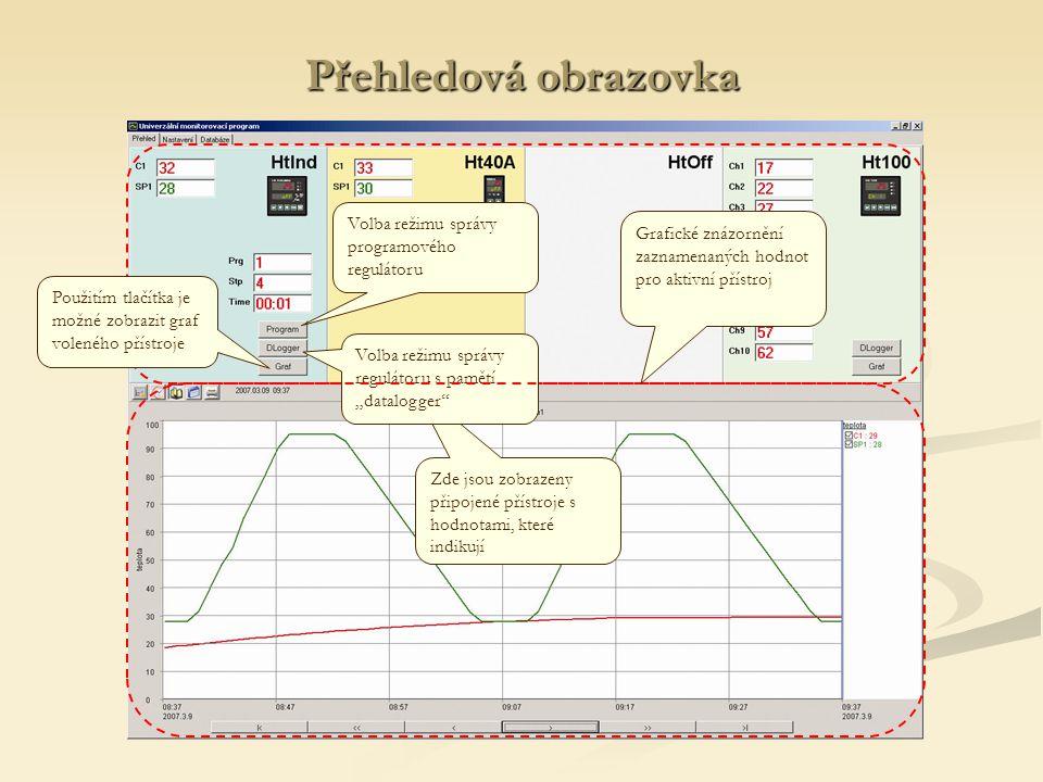 Přehledová obrazovka Zde jsou zobrazeny připojené přístroje s hodnotami, které indikují Použitím tlačítka je možné zobrazit graf voleného přístroje Vo