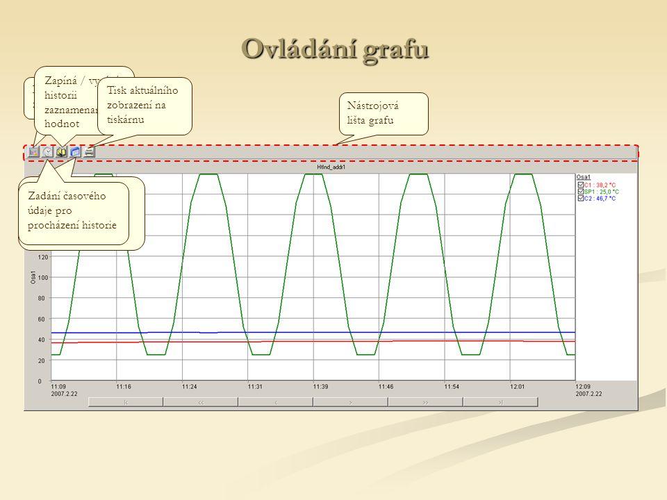 Přesun kurzoru na počátek zaznamenaných hodnot Přesun kurzoru o jednu délku časové osy doleva Pozice kurzoru na časové ose Přesun kurzoru na předchozí zaznamenanou hodnotu Zadáním časového údaje docílíte zobrazení grafu od tohoto údaje Přesun kurzoru na následující zaznamenanou hodnotu Přesun kurzoru o jednu délku časové osy doprava Přesun kurzoru na konec zaznamenaných hodnot Ovládání grafu - Historie