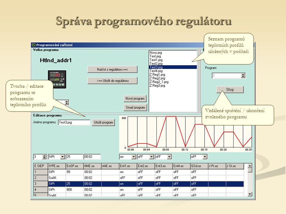 Správa programového regulátoru Seznam programů teplotních profilů uložených v počítači Vzdálené spuštění / ukončení zvoleného programu Tvorba / editac