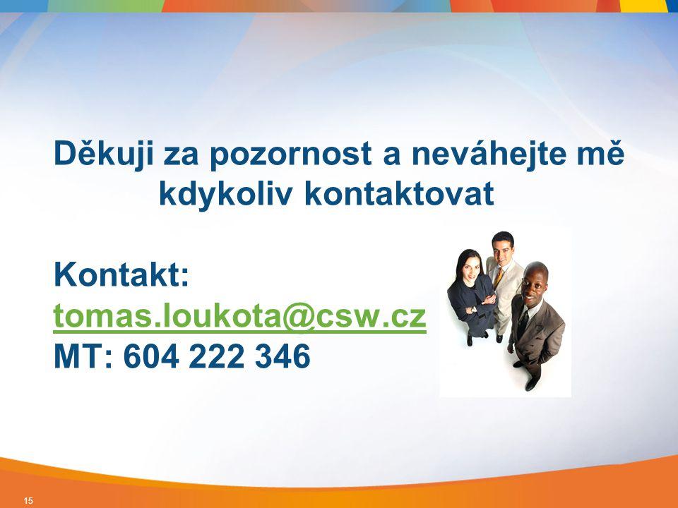 15 Děkuji za pozornost a neváhejte mě kdykoliv kontaktovat Kontakt: tomas.loukota@csw.cz MT: 604 222 346 tomas.loukota@csw.cz Děkuji za pozornost a ne