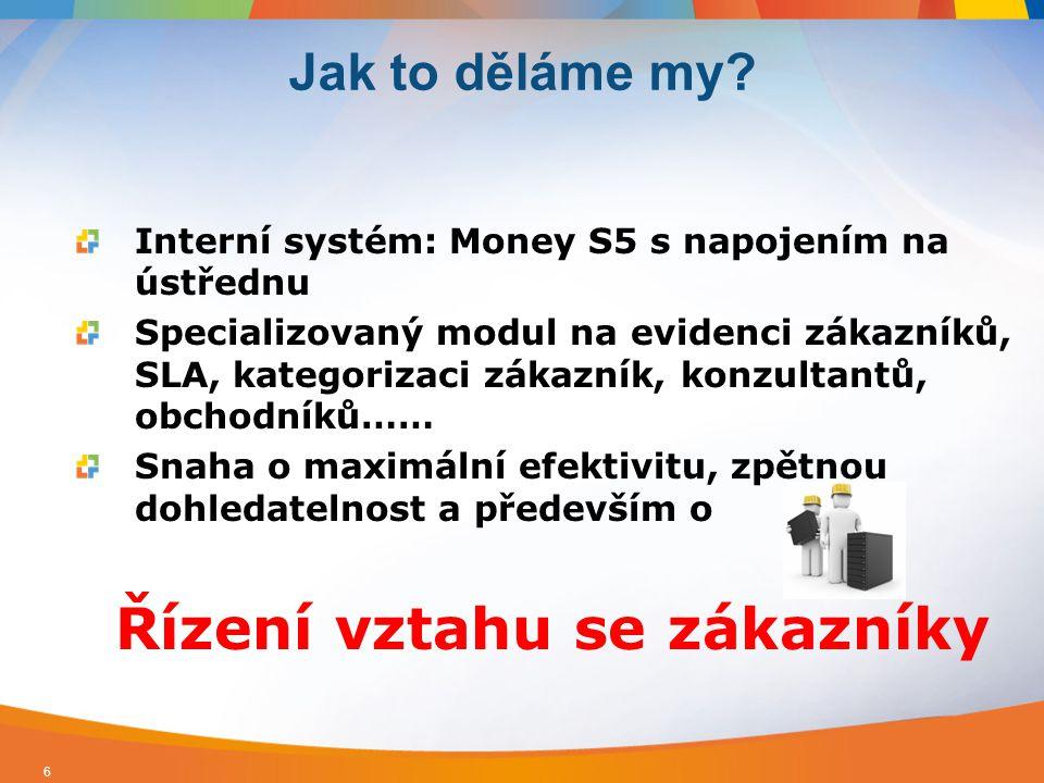 Interní systém: Money S5 s napojením na ústřednu Specializovaný modul na evidenci zákazníků, SLA, kategorizaci zákazník, konzultantů, obchodníků…… Sna