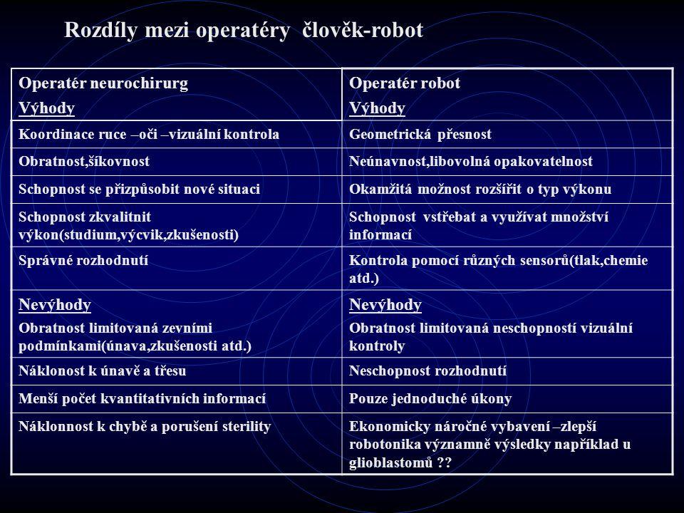 Rozdíly mezi operatéry člověk-robot Operatér neurochirurg Výhody Operatér robot Výhody Koordinace ruce –oči –vizuální kontrolaGeometrická přesnost Obr