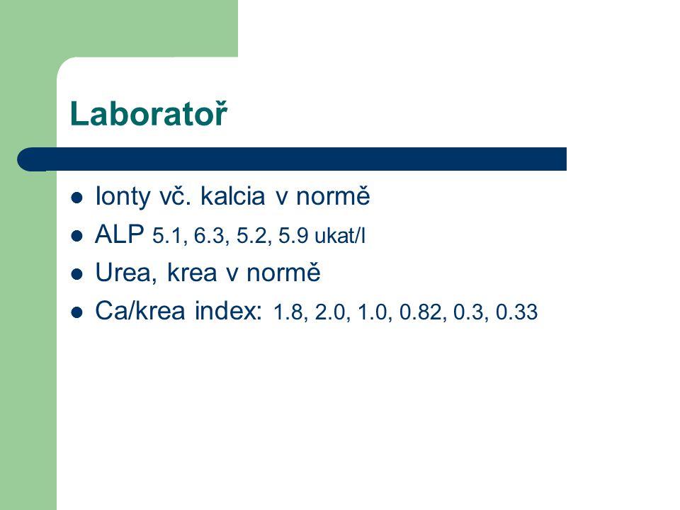Laboratoř Ionty vč. kalcia v normě ALP 5.1, 6.3, 5.2, 5.9 ukat/l Urea, krea v normě Ca/krea index: 1.8, 2.0, 1.0, 0.82, 0.3, 0.33