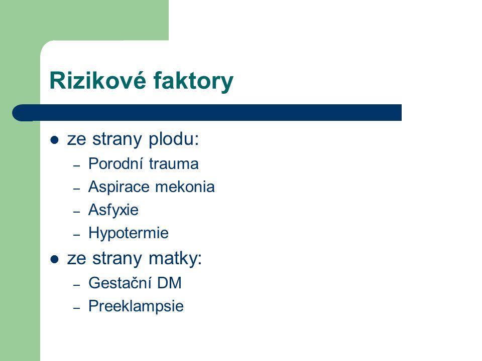 Rizikové faktory ze strany plodu: – Porodní trauma – Aspirace mekonia – Asfyxie – Hypotermie ze strany matky: – Gestační DM – Preeklampsie