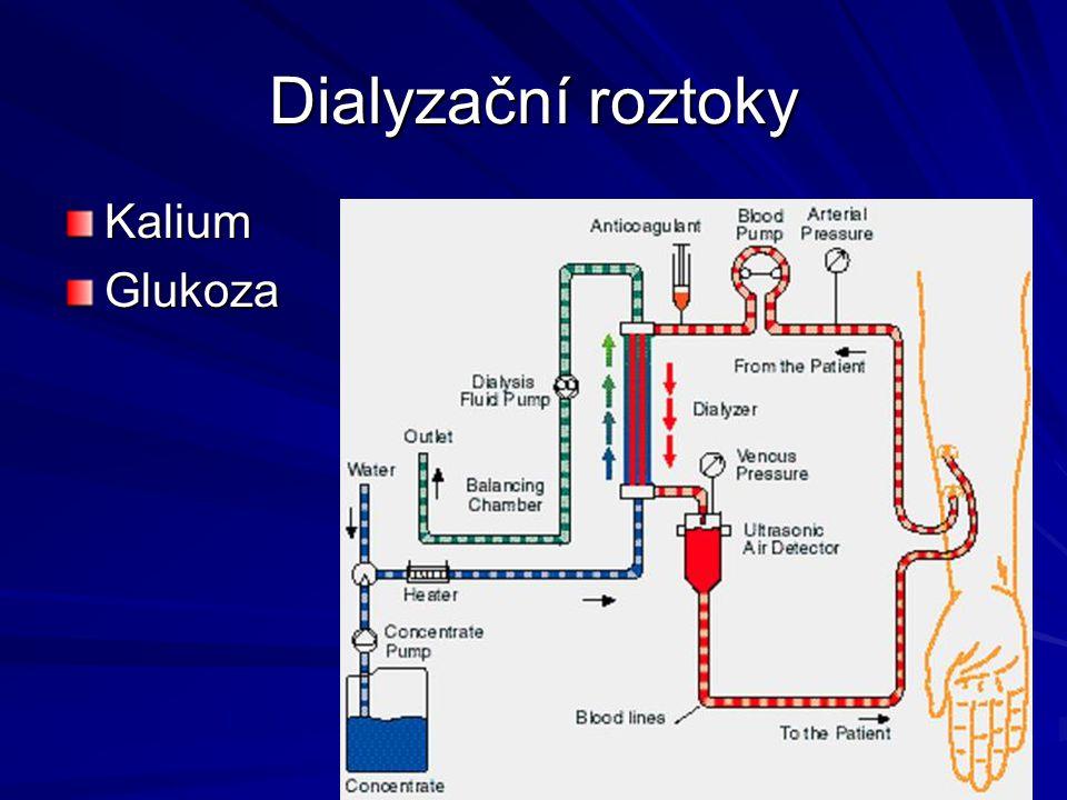 Dialyzační roztoky KaliumGlukoza