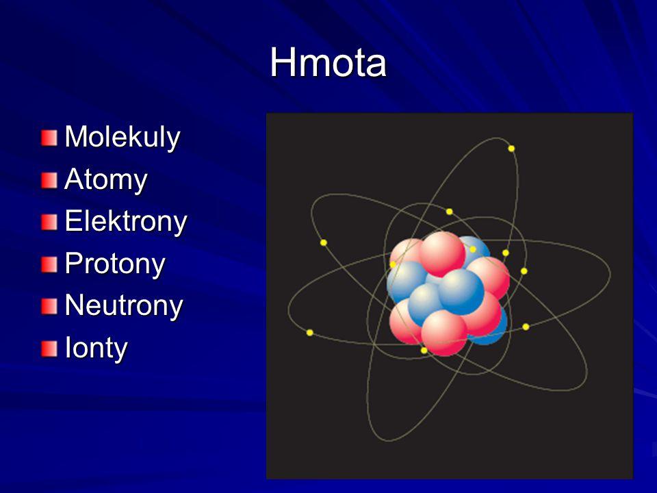 Hmota MolekulyAtomyElektronyProtonyNeutronyIonty
