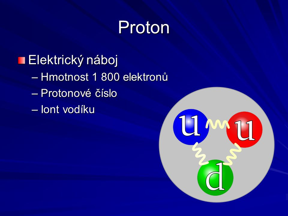 Proton Elektrický náboj –Hmotnost 1 800 elektronů –Protonové číslo –Iont vodíku