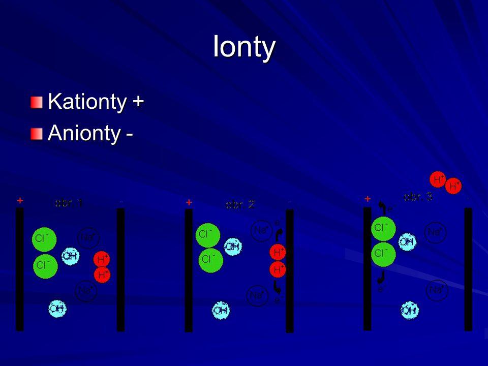 Ionty Kationty + Anionty -