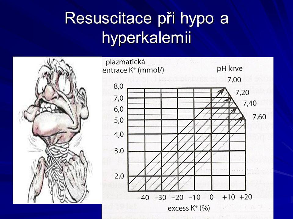 Resuscitace při hypo a hyperkalemii