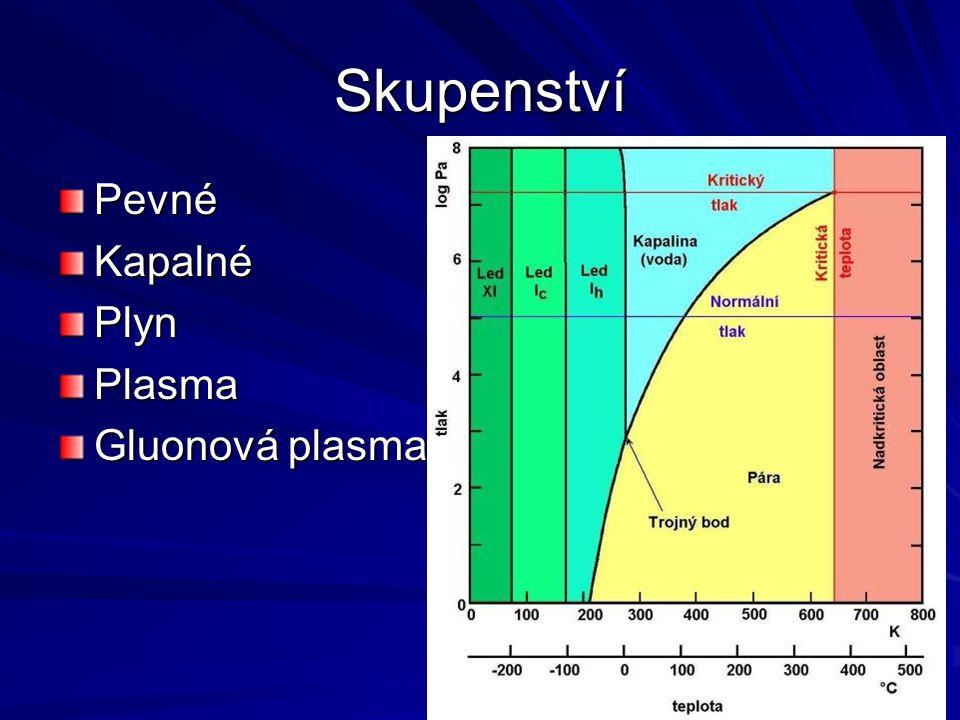 Skupenství PevnéKapalnéPlynPlasma Gluonová plasma