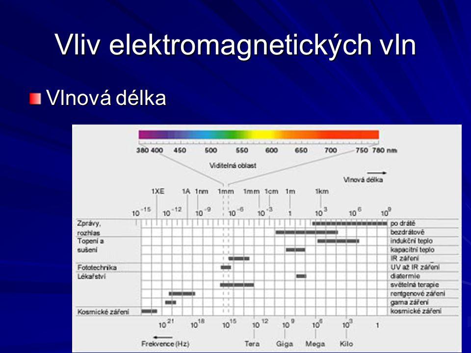 Vliv elektromagnetických vln Vlnová délka