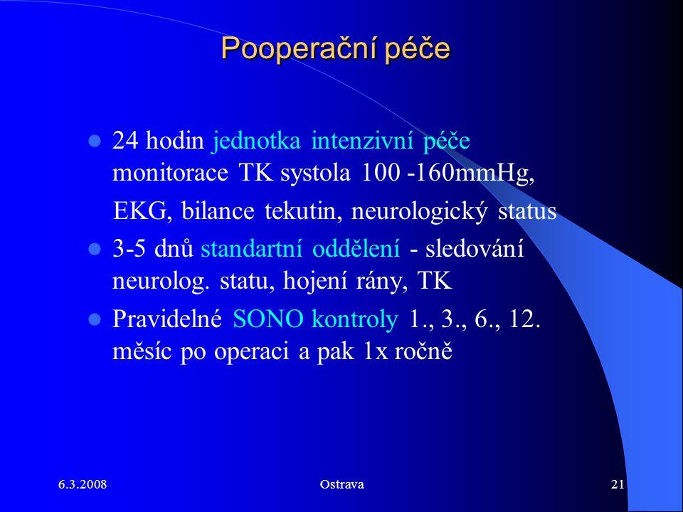 6.3.2008Ostrava21 Pooperační péče 24 hodin jednotka intenzivní péče monitorace TK systola 100 -160mmHg, EKG, bilance tekutin, neurologický status 3-5