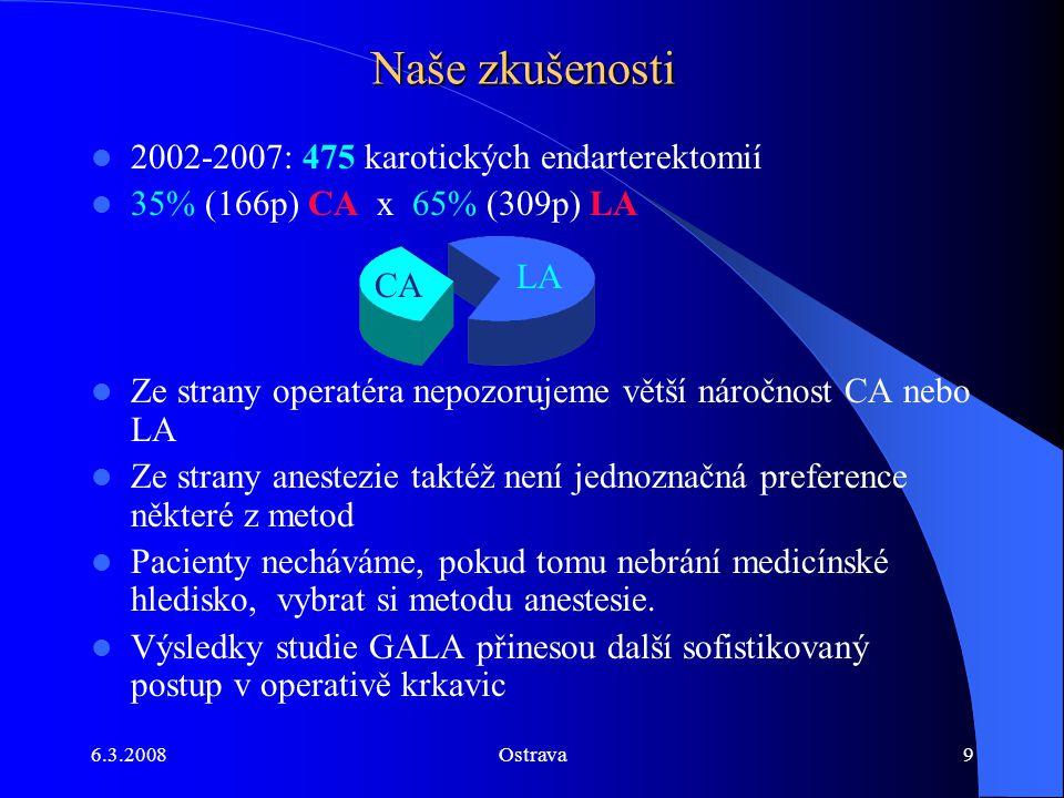 6.3.2008Ostrava9 Naše zkušenosti 2002-2007: 475 karotických endarterektomií 35% (166p) CA x 65% (309p) LA Ze strany operatéra nepozorujeme větší nároč
